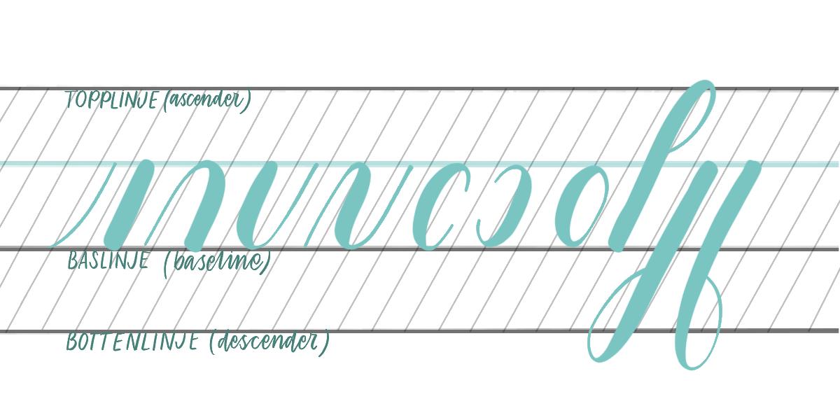 Grundstrecken för penselkalligrafi eller brush lettering